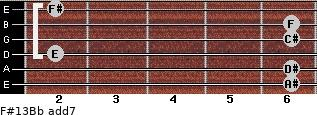 F#13/Bb add(7) for guitar on frets 6, 6, 2, 6, 6, 2