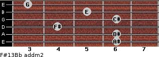 F#13/Bb add(m2) guitar chord