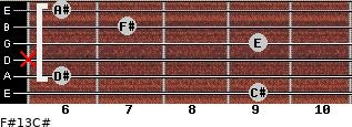 F#13/C# for guitar on frets 9, 6, x, 9, 7, 6
