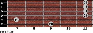 F#13/C# for guitar on frets 9, 7, 11, 11, 11, 11