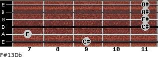 F#13/Db for guitar on frets 9, 7, 11, 11, 11, 11