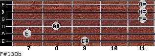 F#13/Db for guitar on frets 9, 7, 8, 11, 11, 11
