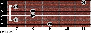 F#13/Db for guitar on frets 9, 7, 8, 8, 7, 11