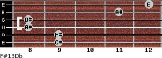 F#13/Db for guitar on frets 9, 9, 8, 8, 11, 12