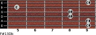 F#13/Db for guitar on frets 9, 9, 8, 8, 5, 9