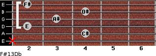 F#13/Db for guitar on frets x, 4, 2, 3, 4, 2