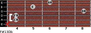 F#13/Db for guitar on frets x, 4, 4, 8, 5, 6