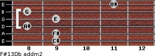 F#13/Db add(m2) guitar chord