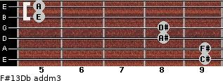 F#13/Db add(m3) guitar chord