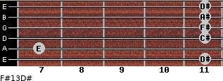 F#13/D# for guitar on frets 11, 7, 11, 11, 11, 11