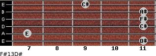 F#13/D# for guitar on frets 11, 7, 11, 11, 11, 9