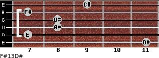 F#13/D# for guitar on frets 11, 7, 8, 8, 7, 9