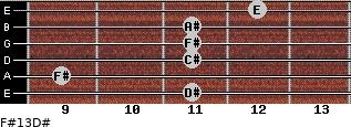 F#13/D# for guitar on frets 11, 9, 11, 11, 11, 12