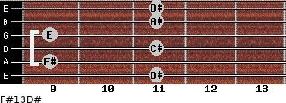 F#13/D# for guitar on frets 11, 9, 11, 9, 11, 11