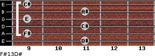 F#13/D# for guitar on frets 11, 9, 11, 9, 11, 9