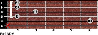 F#13/D# for guitar on frets x, 6, 2, 3, 2, 2