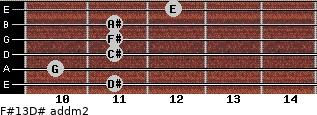 F#13/D# add(m2) for guitar on frets 11, 10, 11, 11, 11, 12