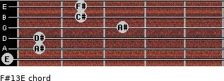 F#13/E for guitar on frets 0, 1, 1, 3, 2, 2