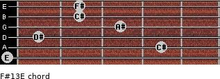 F#13/E for guitar on frets 0, 4, 1, 3, 2, 2