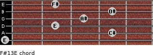 F#13/E for guitar on frets 0, 4, 2, 3, 4, 2