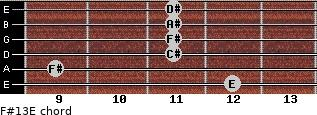 F#13/E for guitar on frets 12, 9, 11, 11, 11, 11