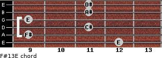 F#13/E for guitar on frets 12, 9, 11, 9, 11, 11