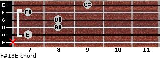 F#13/E for guitar on frets x, 7, 8, 8, 7, 9