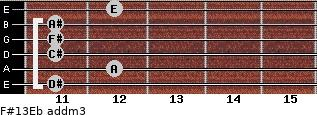 F#13/Eb add(m3) guitar chord