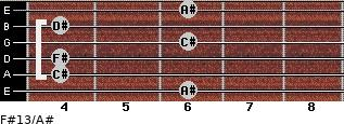 F#13/A# for guitar on frets 6, 4, 4, 6, 4, 6