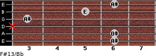 F#13/Bb for guitar on frets 6, 6, x, 3, 5, 6