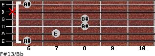 F#13/Bb for guitar on frets 6, 7, 8, 8, x, 6