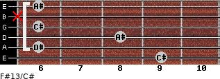 F#13/C# for guitar on frets 9, 6, 8, 6, x, 6