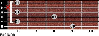 F#13/Db for guitar on frets 9, 6, 8, 6, x, 6