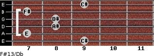 F#13/Db for guitar on frets 9, 7, 8, 8, 7, 9