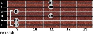F#13/Db for guitar on frets 9, 9, 11, 9, 11, 11