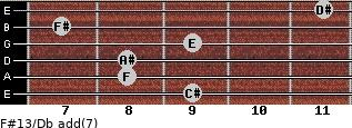F#13/Db add(7) guitar chord