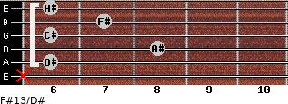 F#13/D# for guitar on frets x, 6, 8, 6, 7, 6
