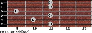 F#13/D# add(m2) for guitar on frets 11, 10, 11, 9, 11, 11
