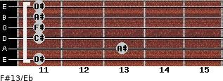F#13/Eb for guitar on frets 11, 13, 11, 11, 11, 11