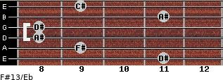 F#13/Eb for guitar on frets 11, 9, 8, 8, 11, 9