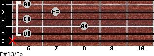 F#13/Eb for guitar on frets x, 6, 8, 6, 7, 6