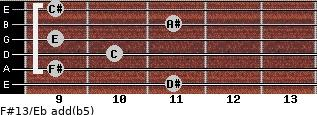 F#13/Eb add(b5) guitar chord