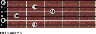 F#13 add(m3) for guitar on frets 2, 0, 1, 3, 2, 0
