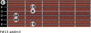 F#13 add(m3) for guitar on frets 2, 1, 1, 2, 2, 0
