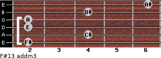 F#13 add(m3) for guitar on frets 2, 4, 2, 2, 4, 6