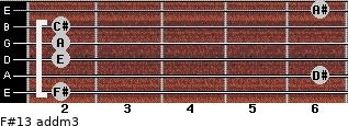 F#13 add(m3) for guitar on frets 2, 6, 2, 2, 2, 6