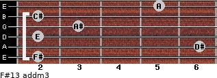 F#13 add(m3) for guitar on frets 2, 6, 2, 3, 2, 5