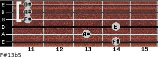 F#13b5 for guitar on frets 14, 13, 14, 11, 11, 11