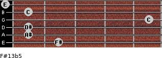 F#13b5 for guitar on frets 2, 1, 1, 5, 1, 0