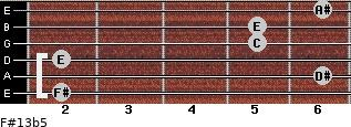 F#13b5 for guitar on frets 2, 6, 2, 5, 5, 6